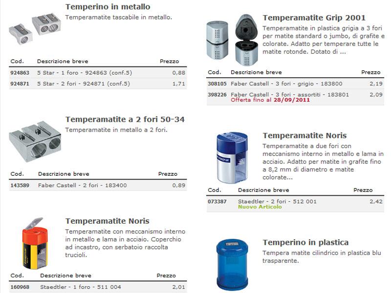 La pagina del catalogo prodotti di Ufficio.com dedicata ai temperamatite